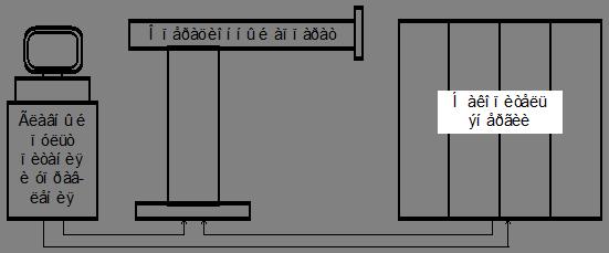 Структурная схема лазерной